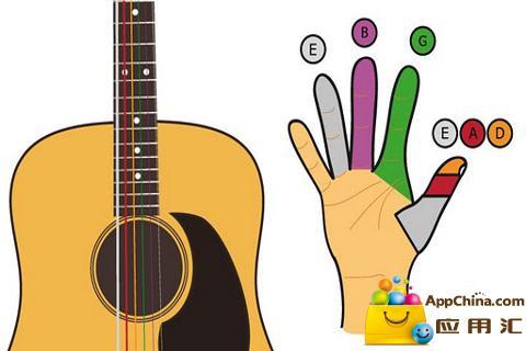 吉他放大电路图
