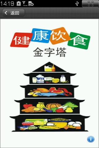 健康饮食金字塔下载_安卓(android)便捷生活软件下载